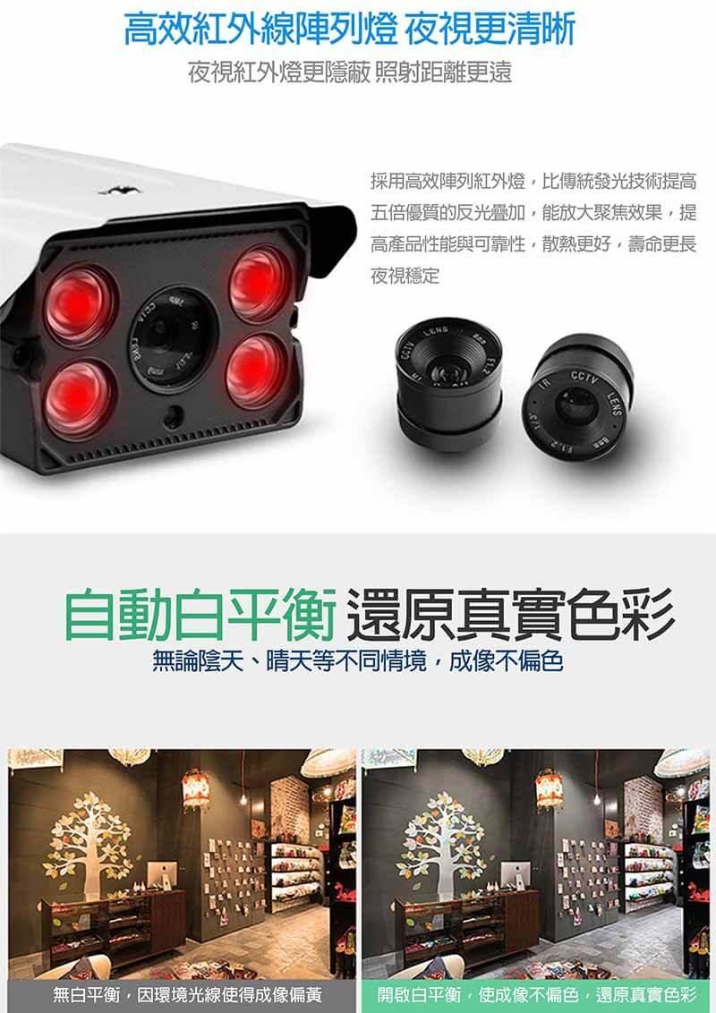 IPCAM LG 3 - 高解析度防水可錄影攝影機/1080P